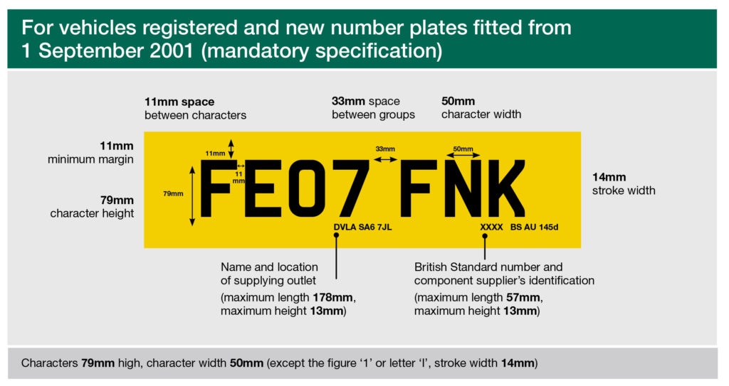 Number Plates From 2001