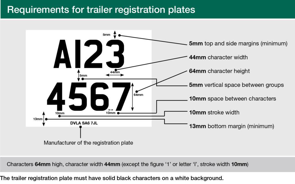 trailer number plates